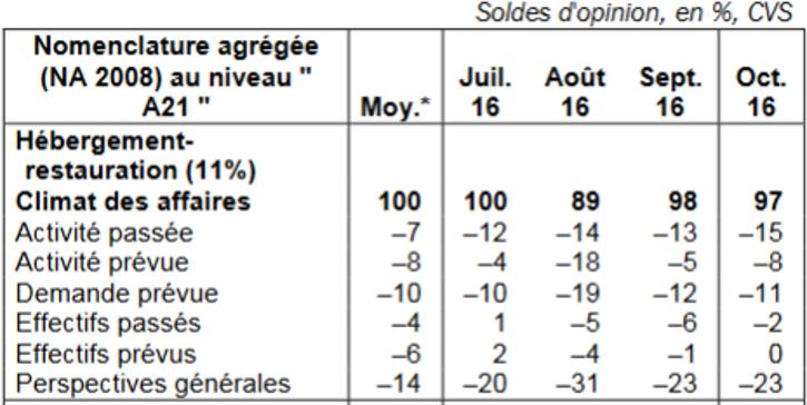 insee-climat-des-affaires-jpg